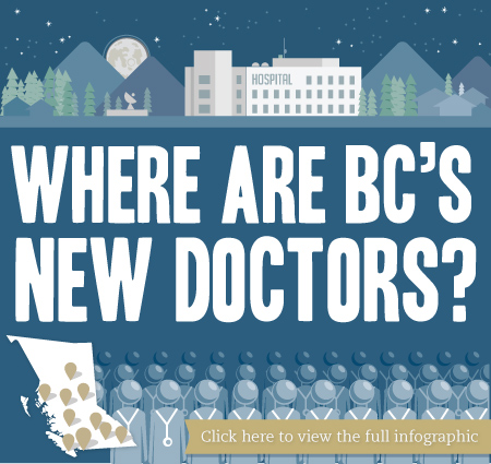 ubcmed-infographic-preview