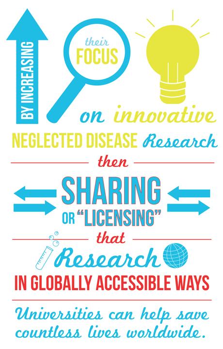 Image credit: globalhealthgrades.org