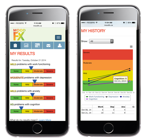 Two of the screens displayed by the MoodFx app.